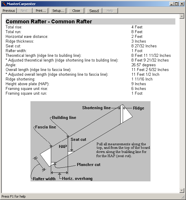 Common Rafter Summary View